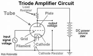 Como Um Amplificador Valvulado De Guitarra Funciona