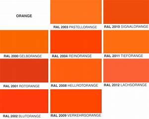 orange hair color chart