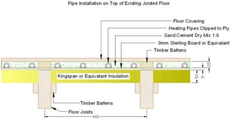Can I have underfloor heating with joisted floors?