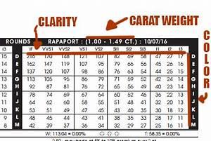 Diamond Price Chart 2018 Diamond Prices Money Saving Tips For Buying Diamond