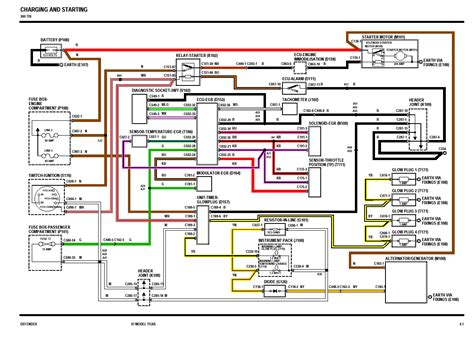 Land Rover Electrical Wiring Diagrams Series