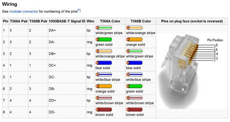 rj45 crossover cable diagram rj45 free engine image for