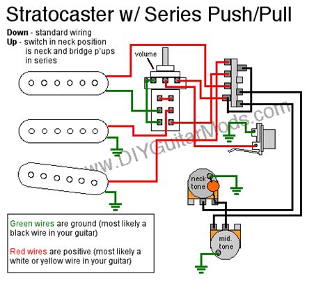 sratocaster series push pull wiring diagram electric