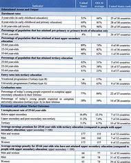 preschool teacher performance evaluation form