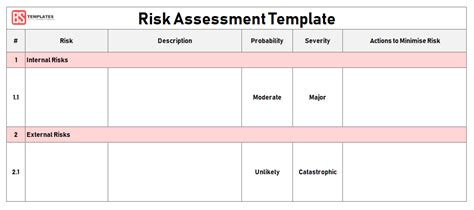 risk assessment template   forms formats  excel