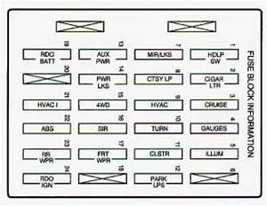 Chevrolet S-10  1998  - Fuse Box Diagram