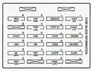 1996 Chevy S10 Fuse Box Diagram Mireille Cardon 41478 Enotecaombrerosse It