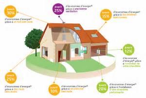 comment faire des economies d energie dans une maison With economie d energie maison