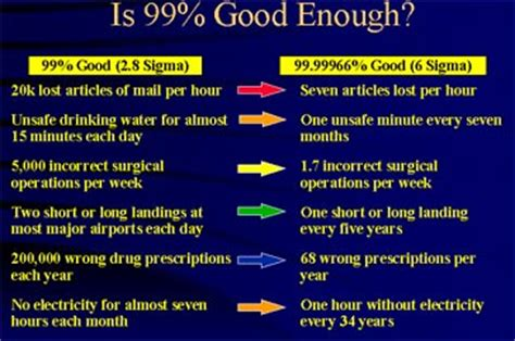 lean   sigma healthcare  promise   sigma