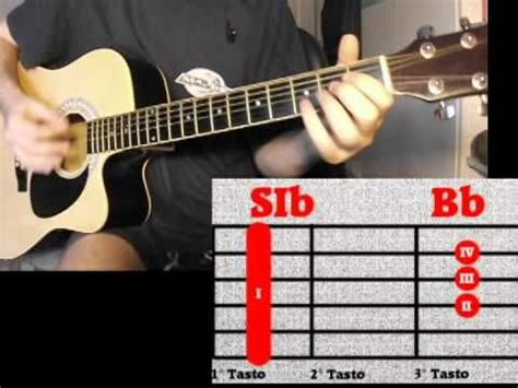 Dire Straits Sultans Of Swing Accordi by Guitar Cover Dire Straits Sultans Of Swing Easy Chords