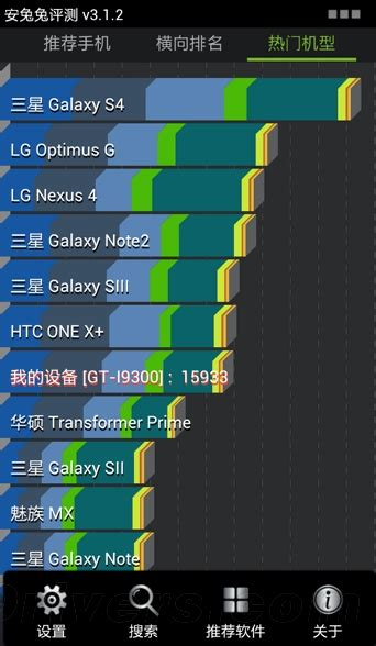 samsung galaxy  iv antutu benchmark results leaked confirm  specifications