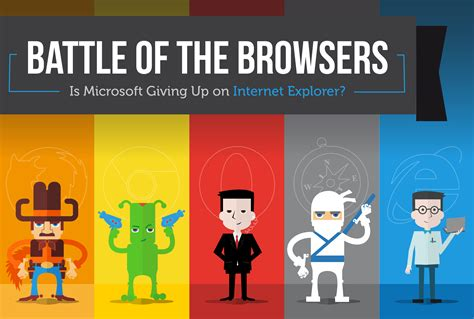 webrtc   battle   browsers microsoft giving