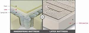 natural latex mattress vs innerspring spring coil With difference between foam and spring mattress