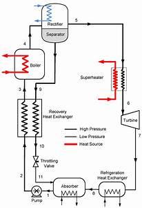 Wiring Diagram International 4300 Dashboard