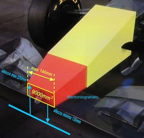 norme si鑒e auto le nuove norme sui musi con gli articoli regolamento tecnico fia di f1 2015 giornale motori giornale motori