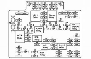 1999 Chevy Silverado Fuse Box Diagram