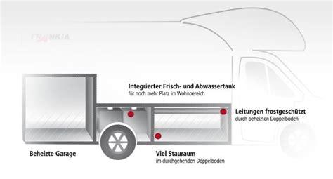 Besseres Raumklima Durch Integrierte Fensterlueftung by Aufbau