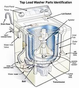 Plain Hotpoint Washing Machine Parts In Stock Same Day