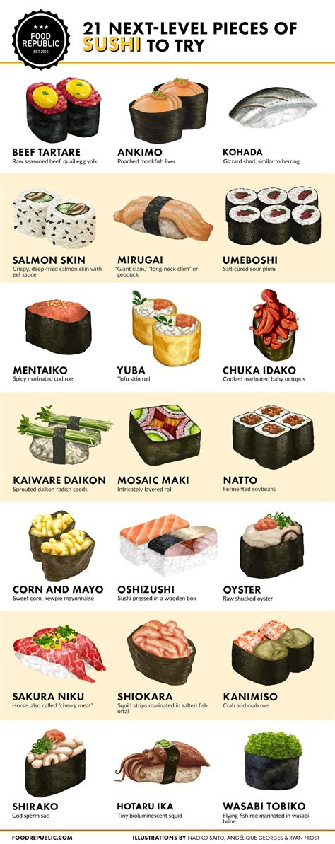 Different Kinds Of by Different Kinds Of Sushi 21 Next Level Sushi Pieces To