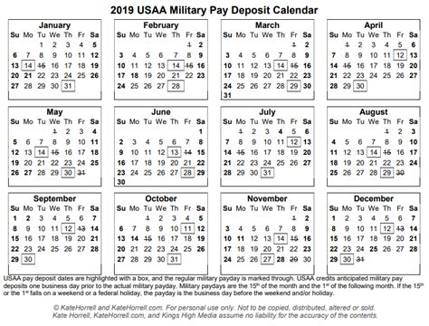 military pay  usaa   top car updates