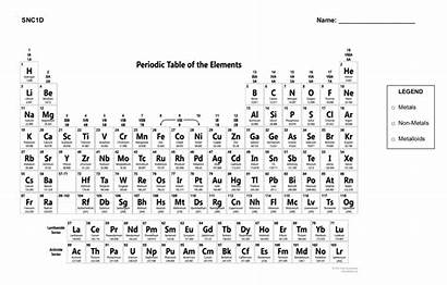 Periodic Table Colouring Worksheet Elements April Sheet