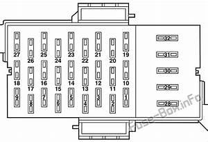 Fuse Box Diagram Ford Crown Victoria  2003