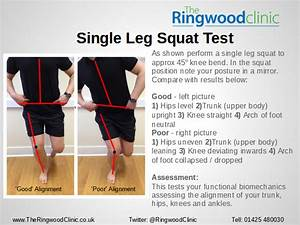 The Ringwood Clinic: 10 Self Tests
