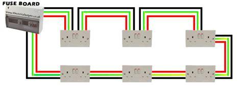 Wiring Ring Main Electrical Helper