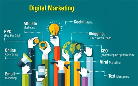 Marketing Agency by Digital Marketing Company Blogs Boost Your Knowledge