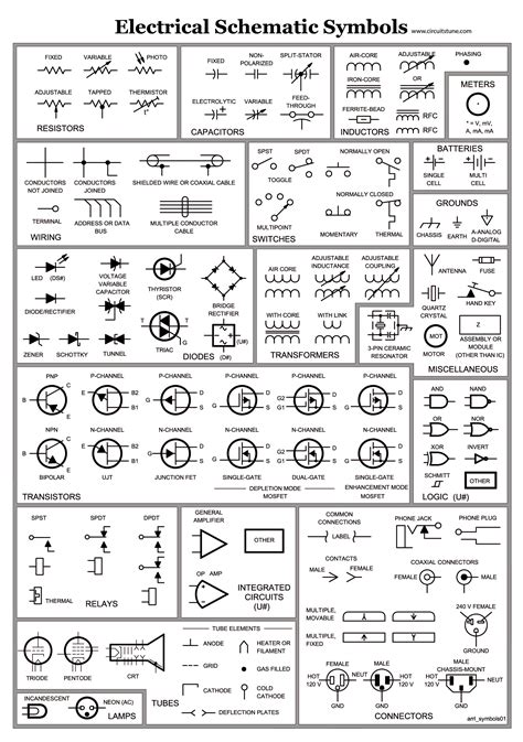 hvac electrical wiring diagram symbols new industrial