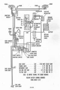 Willys Jeep Wiring Diagrams  U2013 Jeep Surrey