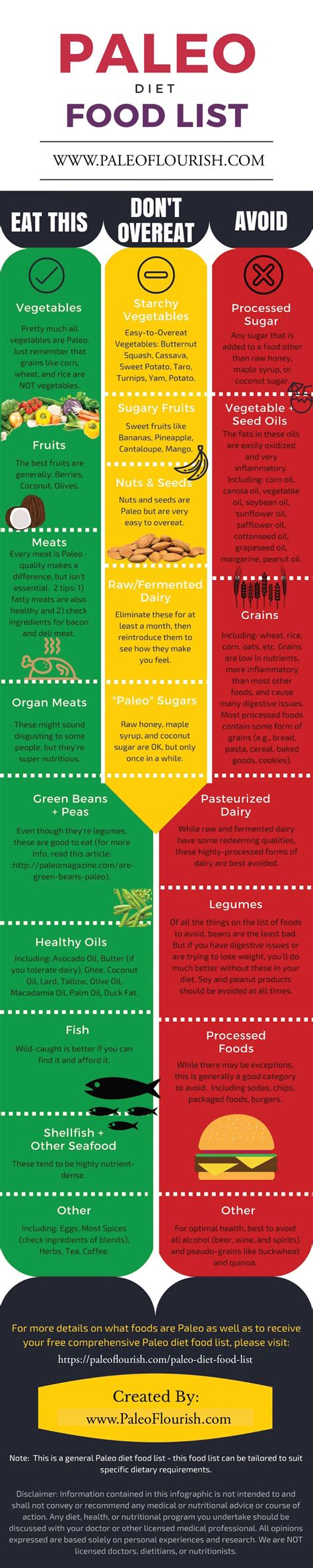 cuisines references info paleo infographic bowls of