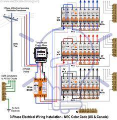 pin  mdsaud  electronics  electrical projects