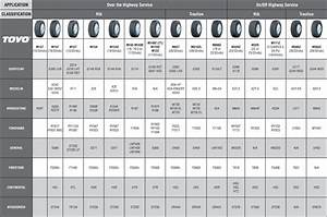 Tire Diameter Comparison Chart Amulette