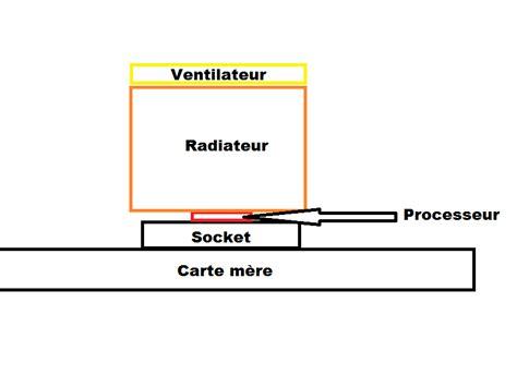 la pate thermique est indispensable coin tech la p 226 te thermique 231 a sert 224 quoi dit portables4gamers