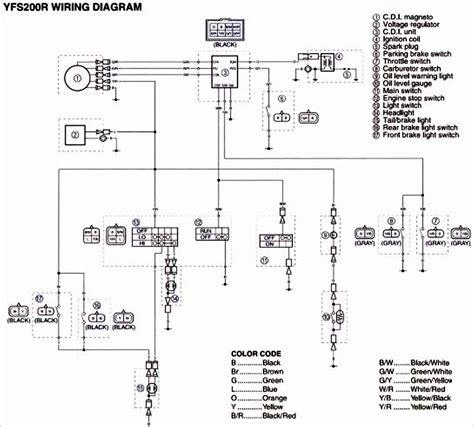 Yamaha Big 350 4x4 Wiring Diagram by Yamaha Warrior 350 Wiring Diagram Camizu Org