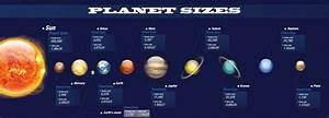 The planets | Arrange your beads in size order so you know ...