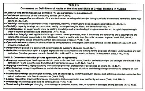 Science research reports impact factor college essays for teachers master thesis conclusion tense supporting statement grp