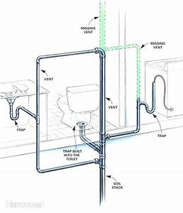 Bathroom Plumbing Layout Bathroom Plumbing Layout Small