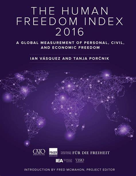 Human Freedom Index - Cato Institute