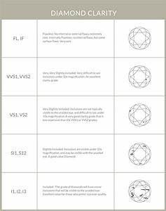 chart diamond clarity chart With diamond clarity letters