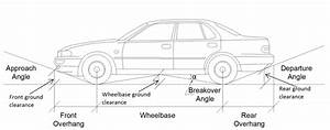 Car Ground Clearance  Specs And Info