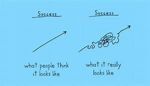 The Path to Success is not always a Straight Line | LinkedIn