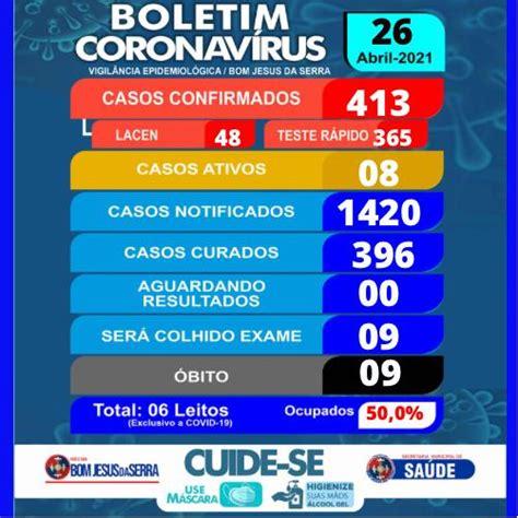 Bom Jesus da Serra | confira o Boletim Covid-19 atualizado ...