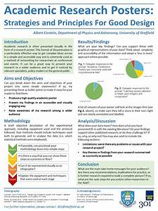 Thesis Poster Presentation Examples