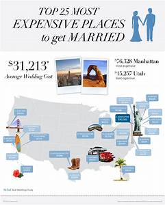 average wedding cost hits all time high of more than With average cost of wedding invitations 2015