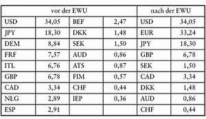 Bonität Berechnen : rentenmarkt das wirtschaftslexikon com ~ Themetempest.com Abrechnung