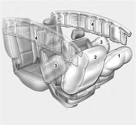airbags advanced supplemental restraint system knowing