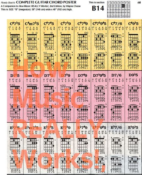 c templates the complete complete guitar chord chart template for free page 57 formtemplate