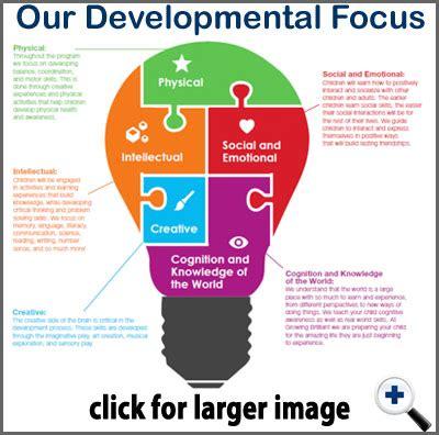 preschool academy curriculum roseville growing 569 | developmental light bulb small